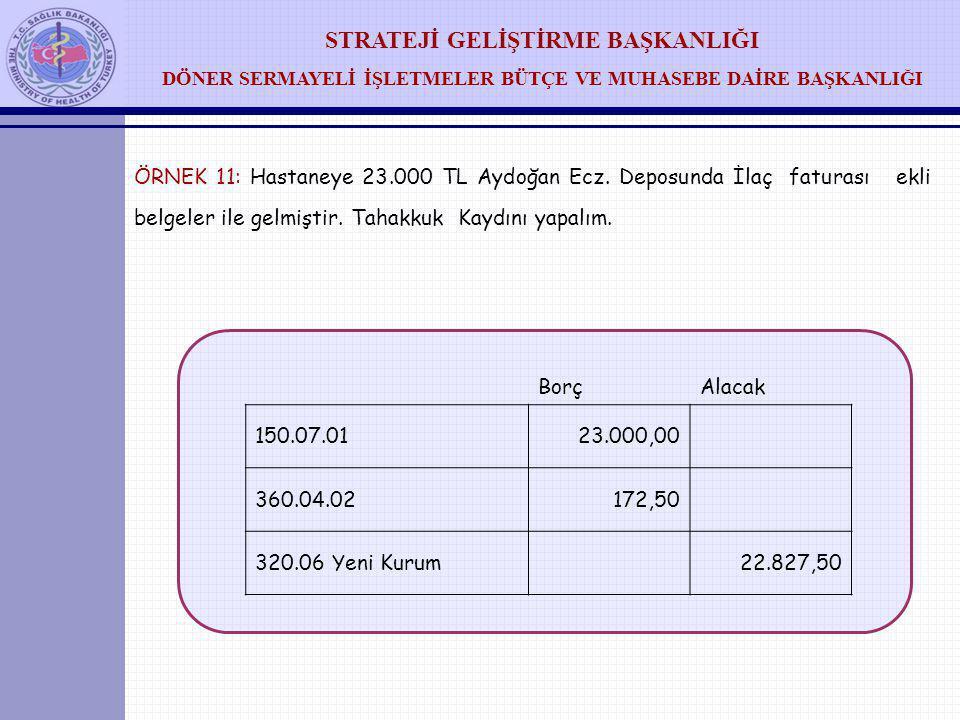 STRATEJİ GELİŞTİRME BAŞKANLIĞI DÖNER SERMAYELİ İŞLETMELER BÜTÇE VE MUHASEBE DAİRE BAŞKANLIĞI ÖRNEK 11: Hastaneye 23.000 TL Aydoğan Ecz. Deposunda İlaç