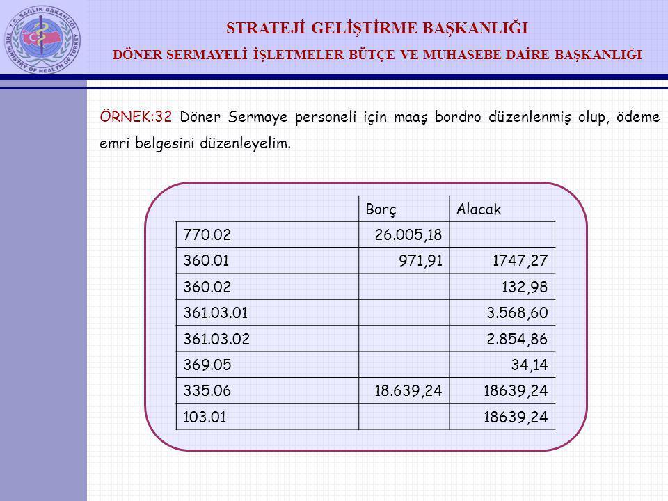 STRATEJİ GELİŞTİRME BAŞKANLIĞI DÖNER SERMAYELİ İŞLETMELER BÜTÇE VE MUHASEBE DAİRE BAŞKANLIĞI ÖRNEK:32 Döner Sermaye personeli için maaş bordro düzenle