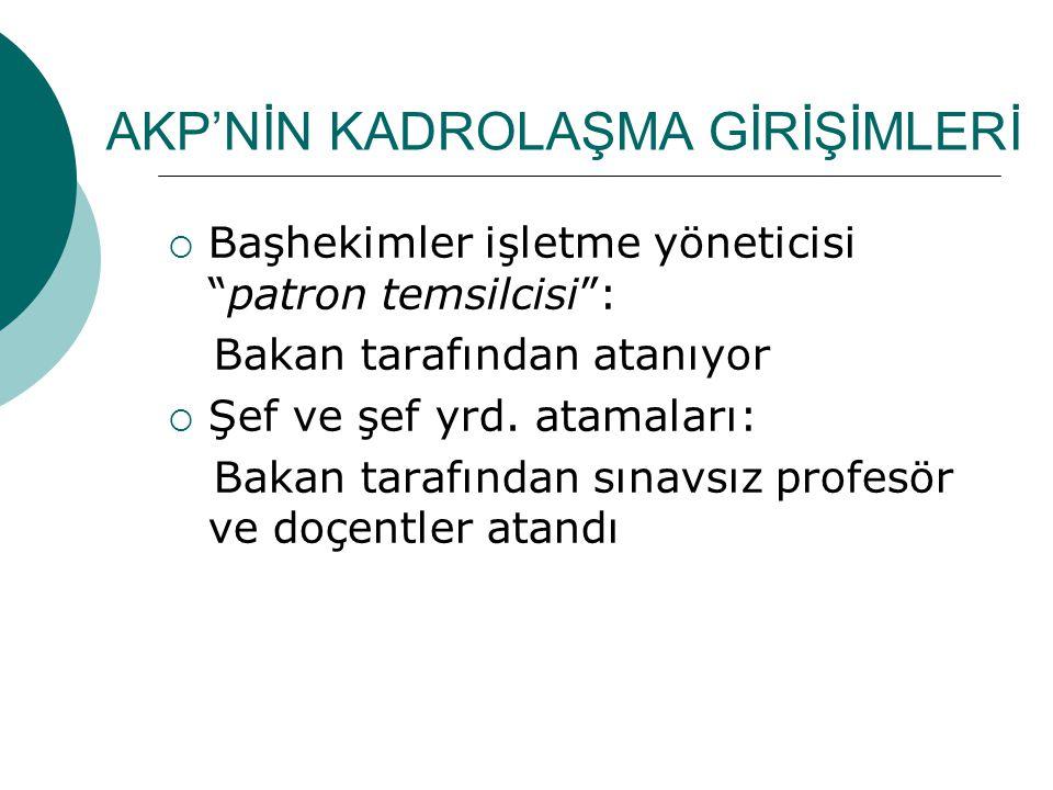 AKP'NİN KADROLAŞMA GİRİŞİMLERİ  Başhekimler işletme yöneticisi patron temsilcisi : Bakan tarafından atanıyor  Şef ve şef yrd.