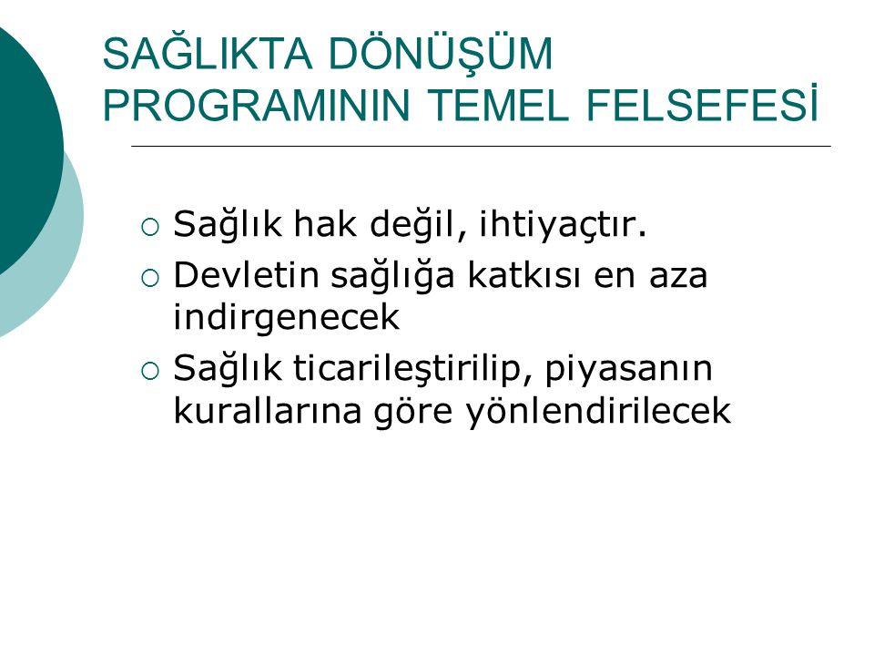 SAĞLIKTA DÖNÜŞÜM PROGRAMININ KÖŞE TAŞLARI  Sağlık ocağı sistemi- Aile hekimliği modeli  2./ 3.