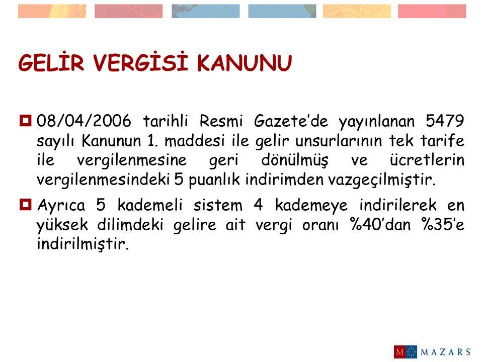 GELİR VERGİSİ KANUNU  08/01/2010 tarihli Resmi Gazete'de yayınlanan Anayasa Mahkemesi kararında '….