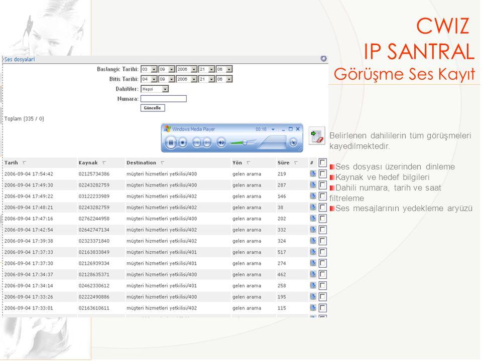 CWIZ IP SANTRAL -Operatör İzleme Ekranı-