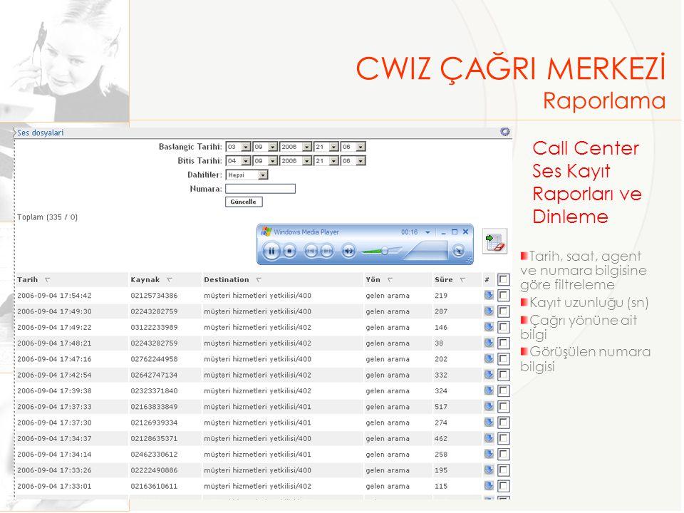 -IVR ve Ses Tanıma Sistemleri -Skype Entegrasyonu-Özel Entegrasyon Projeleri CWIZ ÇAĞRI MERKEZİ CWIZ Call Center Bağlantılı Çözümler -CWIZ WEB'den ARA
