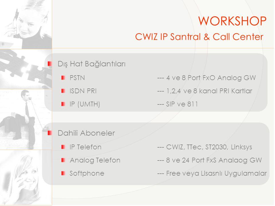 Örnek Konfigürasyon 1 8 Analog Dış Hat 25 Dahili Abone CWIZ IP PBX M 8 Port Analog FxO GW 25 Adet IP Telefon Örnek Konfigürasyon 2 1 ISDN PRI 16 Analog Dış Hat 80 Dahili Abone 48 Analog/Masa dect 32 IP Telefon CWIZ IP PBX L 1 port ISDN PRI Kart 2 x 8 Port Analog FxO GW 2 x 24 port Analof FxS GW 32 Adet IP Telefon WORKSHOP CWIZ IP Santral & Call Center