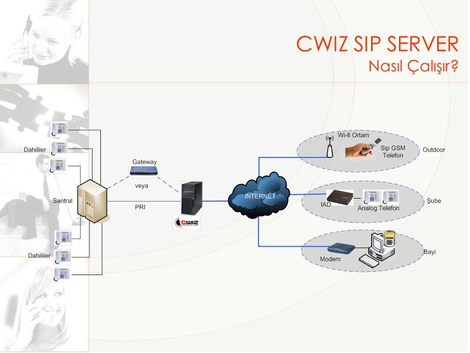 CWIZ SIP SERVER Yetenekler Şube ve uzak noktalarınız ile IP üzerinden ses iletişimi UMTH Operatörlerine bağlantı Verimli bant genişliği kullanımı Raporlama Yurt dışı DID numarası sonlandırma Click to dial SMS gönderim arayüzü