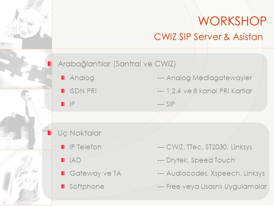 Örnek Konfigürasyon 1 125 VoIP Abone Uçlarda IAD Kullanımı Santral Bağlantısı Aynı anda 8 kanal CWIZ SIP Server 250 125 Adet IAD 1 x 8 port FxS Analog GW Örnek Konfigürasyon 2 300 VoIP Abone 150 Uç IAD, 150 uç IP Telefon Santral Bağlantısı 1 PRI (30 kanal) CWIZ SIP Server 1 x İlave SIP Lisansı (50 user) 150 x IAD 150 x IP Telefon 1 x PRI Kart WORKSHOP CWIZ SIP Server & Asistan