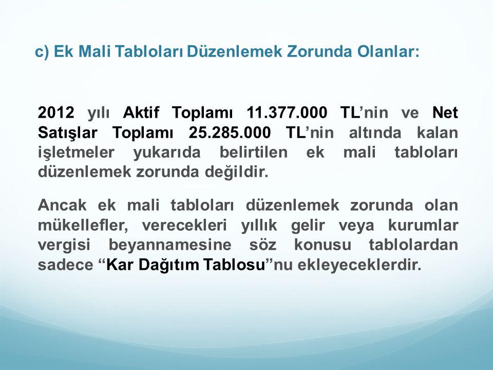 c) Ek Mali Tabloları Düzenlemek Zorunda Olanlar: 2012 yılı Aktif Toplamı 11.377.000 TL'nin ve Net Satışlar Toplamı 25.285.000 TL'nin altında kalan işl