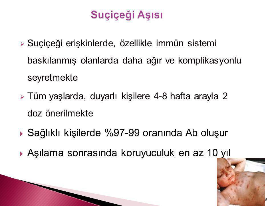  Suçiçeği erişkinlerde, özellikle immün sistemi baskılanmış olanlarda daha ağır ve komplikasyonlu seyretmekte  Tüm yaşlarda, duyarlı kişilere 4-8 ha