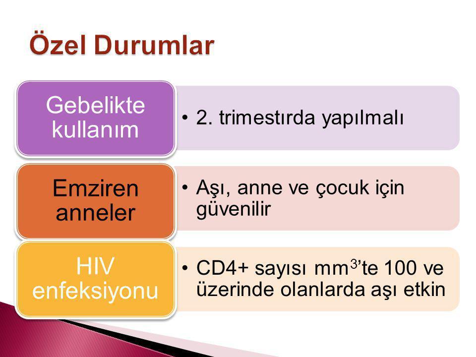 •2. trimestırda yapılmalı Gebelikte kullanım •Aşı, anne ve çocuk için güvenilir Emziren anneler •CD4+ sayısı mm 3 'te 100 ve üzerinde olanlarda aşı et