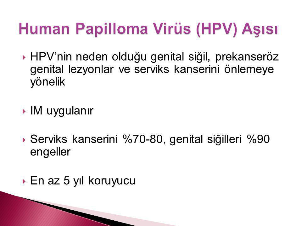  HPV'nin neden olduğu genital siğil, prekanseröz genital lezyonlar ve serviks kanserini önlemeye yönelik  IM uygulanır  Serviks kanserini %70-80, g