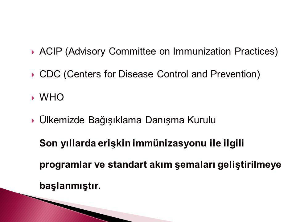  ACIP (Advisory Committee on Immunization Practices)  CDC (Centers for Disease Control and Prevention)  WHO  Ülkemizde Bağışıklama Danışma Kurulu
