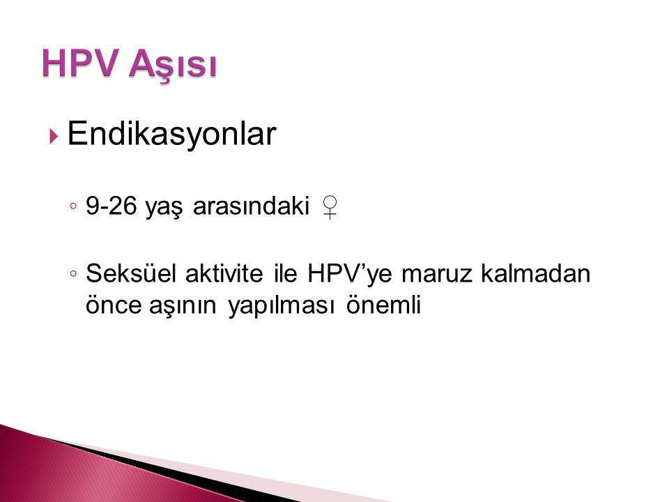  Endikasyonlar ◦ 9-26 yaş arasındaki ♀ ◦ Seksüel aktivite ile HPV'ye maruz kalmadan önce aşının yapılması önemli