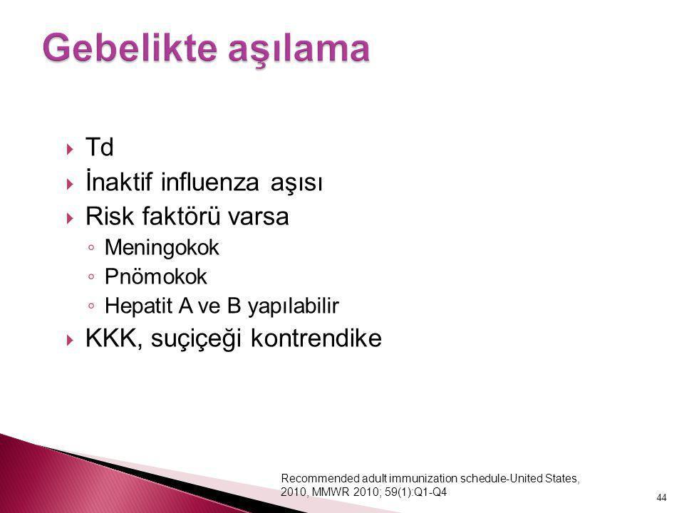  Td  İnaktif influenza aşısı  Risk faktörü varsa ◦ Meningokok ◦ Pnömokok ◦ Hepatit A ve B yapılabilir  KKK, suçiçeği kontrendike 44 Recommended ad