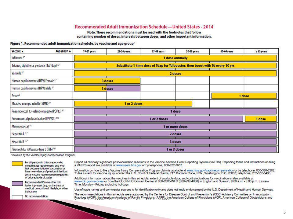  Td  Yıllık influenza aşısı  Pnömokok aşısı  KKK, suçiçeği, zoster gibi canlı aşılar yapılabilir  Risk faktörü varsa ◦ Meningokok ◦ Pnömokok ◦ Hepatit A ve B yapılır 46 Recommended adult immunization schedule-United States, 2010, MMWR 2010; 59(1):Q1-Q4