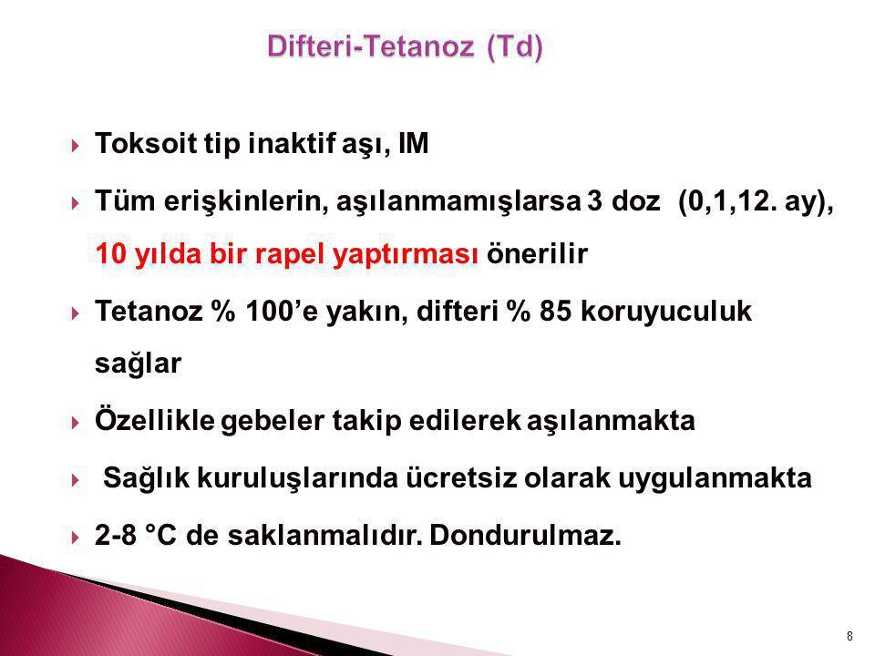 29 Yaş Grupları Aşılar19-4950-6465 ve üstü Tetanoz-difteri (Td) Her 10 yılda bir hatırlatma Kızamık-kızamıkçık- kabakulak 1-2 doz1 doz Su çiçeği 2 doz İnfluenzaYılda 1 doz Pnömokok 1-2 doz1 doz Hepatit A 2 doz Hepatit B3 doz Meningokok 1 yada daha fazla doz Bu yaş grubundakiler için önerilir Riskli durumlarda önerilir