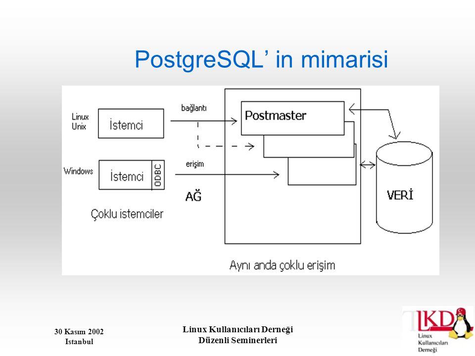 30 Kasım 2002 Istanbul Linux Kullanıcıları Derneği Düzenli Seminerleri PostgreSQL' in mimarisi