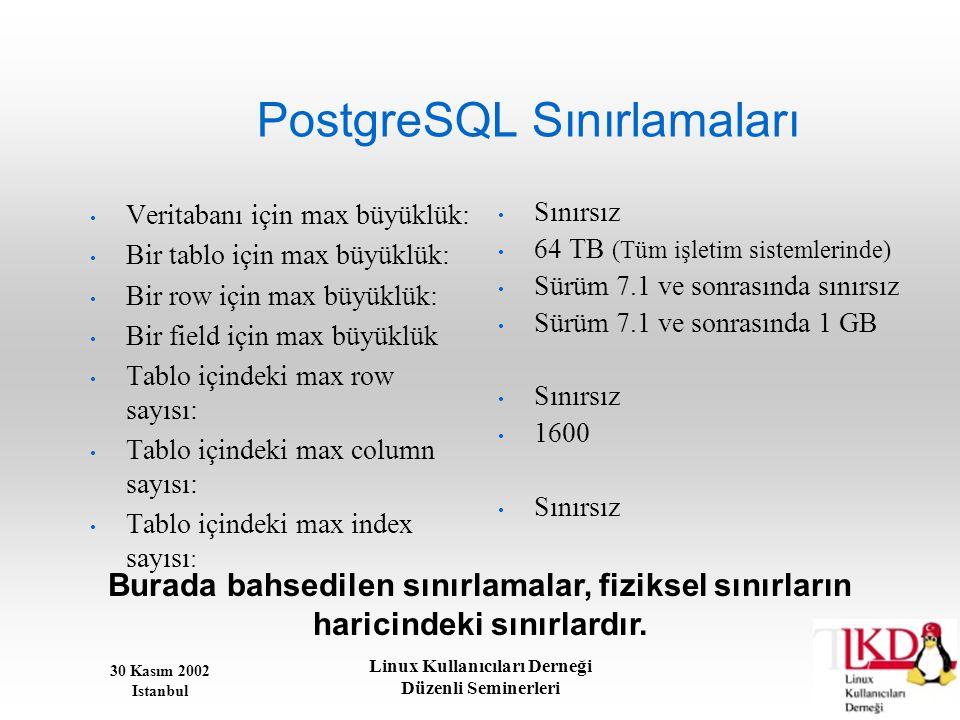 30 Kasım 2002 Istanbul Linux Kullanıcıları Derneği Düzenli Seminerleri PostgreSQL Sınırlamaları • Veritabanı için max büyüklük: • Bir tablo için max b