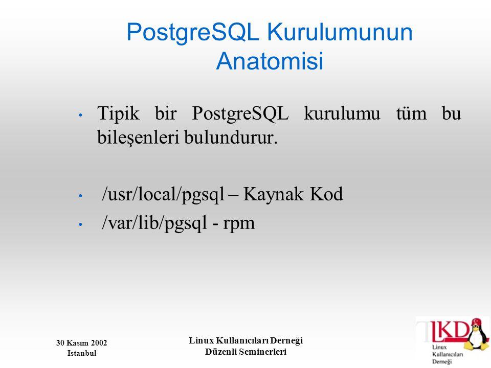 30 Kasım 2002 Istanbul Linux Kullanıcıları Derneği Düzenli Seminerleri PostgreSQL Kurulumunun Anatomisi • Tipik bir PostgreSQL kurulumu tüm bu bileşen