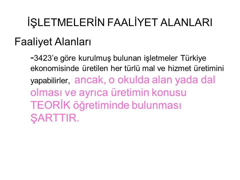 İŞLETMELERİN FAALİYET ALANLARI Faaliyet Alanları - 3423'e göre kurulmuş bulunan işletmeler Türkiye ekonomisinde üretilen her türlü mal ve hizmet üreti