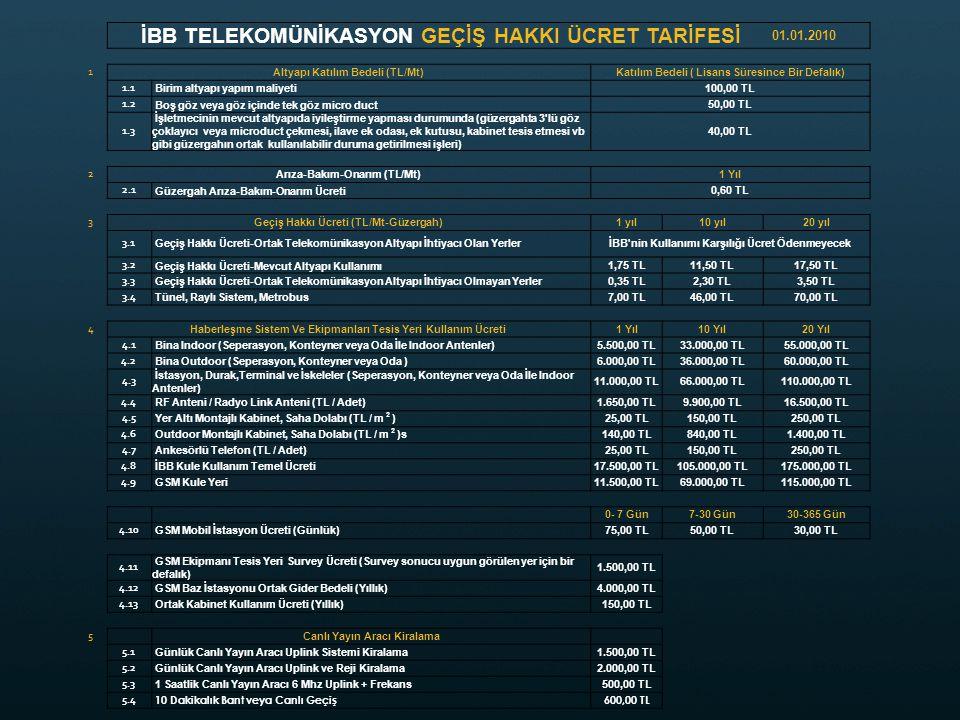 İBB TELEKOMÜNİKASYON GEÇİŞ HAKKI ÜCRET TARİFESİ 01.01.2010 1 Altyapı Katılım Bedeli (TL/Mt)Katılım Bedeli ( Lisans Süresince Bir Defalık) 1.1 Birim al