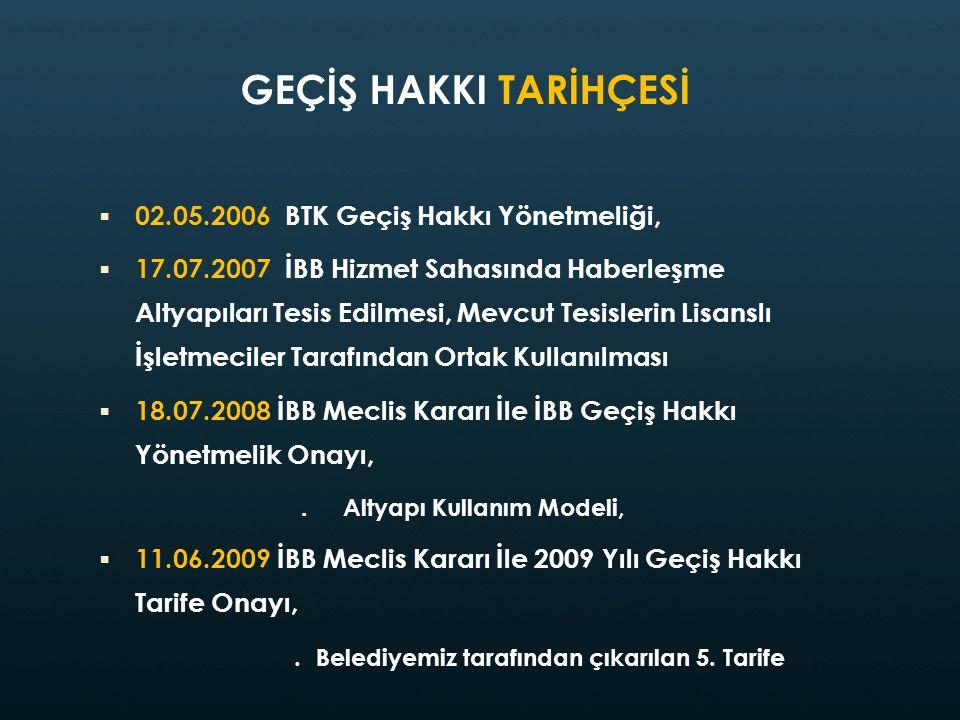 GEÇİŞ HAKKI TARİHÇESİ  02.05.2006 BTK Geçiş Hakkı Yönetmeliği,  17.07.2007 İBB Hizmet Sahasında Haberleşme Altyapıları Tesis Edilmesi, Mevcut Tesisl