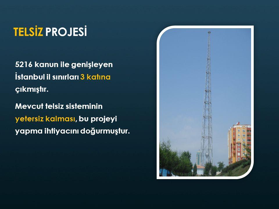 TELSİZ PROJESİ 5216 kanun ile genişleyen İstanbul il sınırları 3 katına çıkmıştır. Mevcut telsiz sisteminin yetersiz kalması, bu projeyi yapma ihtiyac