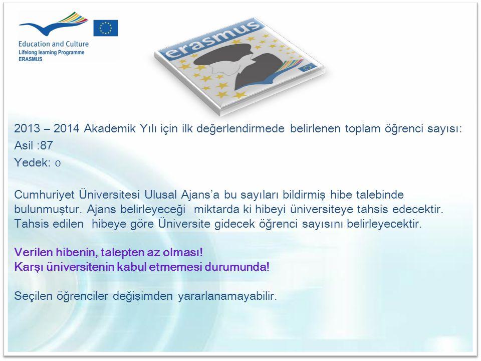 2013 – 2014 Akademik Yılı için ilk değerlendirmede belirlenen toplam öğrenci sayısı: Asil :87 Yedek: 0 Cumhuriyet Üniversitesi Ulusal Ajans'a bu sayıl