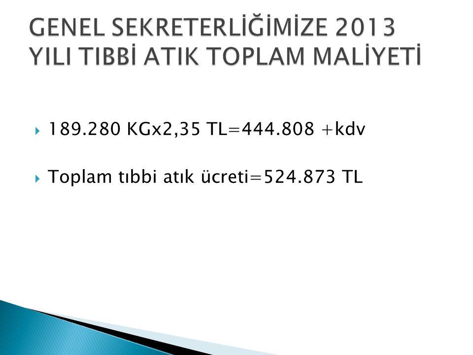  189.280 KGx2,35 TL=444.808 +kdv  Toplam tıbbi atık ücreti=524.873 TL