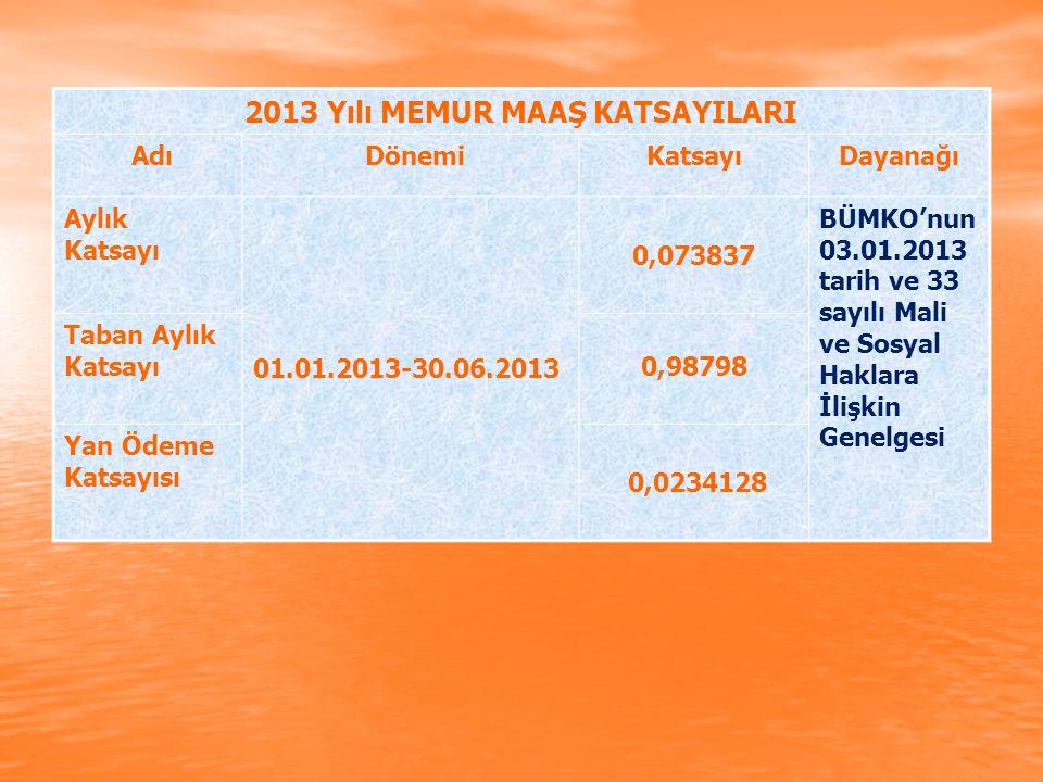 2013 Yılı MEMUR MAAŞ KATSAYILARI Adı DönemiKatsayıDayanağı Aylık Katsayı 01.01.2013-30.06.2013 0,073837 BÜMKO'nun 03.01.2013 tarih ve 33 sayılı Mali v