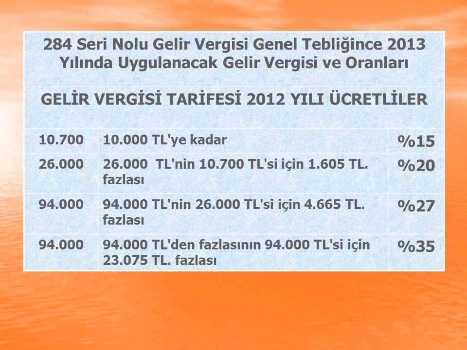 284 Seri Nolu Gelir Vergisi Genel Tebliğince 2013 Yılında Uygulanacak Gelir Vergisi ve Oranları GELİR VERGİSİ TARİFESİ 2012 YILI ÜCRETLİLER 10.70010.0