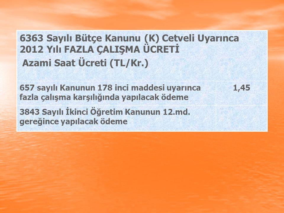 6363 Sayılı Bütçe Kanunu (K) Cetveli Uyarınca 2012 Yılı FAZLA ÇALIŞMA ÜCRETİ Azami Saat Ücreti (TL/Kr.) 657 sayılı Kanunun 178 inci maddesi uyarınca f