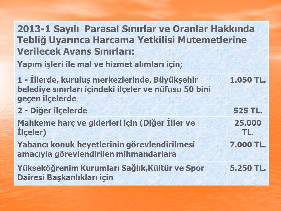2013-1 Sayılı Parasal Sınırlar ve Oranlar Hakkında Tebliğ Uyarınca Harcama Yetkilisi Mutemetlerine Verilecek Avans Sınırları: Yapım işleri ile mal ve
