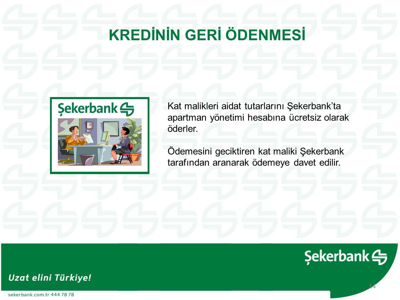 KREDİNİN GERİ ÖDENMESİ Kat malikleri aidat tutarlarını Şekerbank'ta apartman yönetimi hesabına ücretsiz olarak öderler. Ödemesini geciktiren kat malik