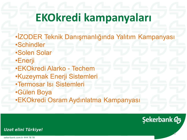 EKOkredi kampanyaları •İZODER Teknik Danışmanlığında Yalıtım Kampanyası •Schindler •Solen Solar •Enerji •EKOkredi Alarko - Techem •Kuzeymak Enerji Sis