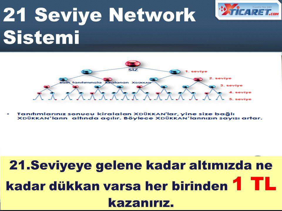21 Seviye Network Sistemi 21.Seviyeye gelene kadar altımızda ne kadar dükkan varsa her birinden 1 TL kazanırız.