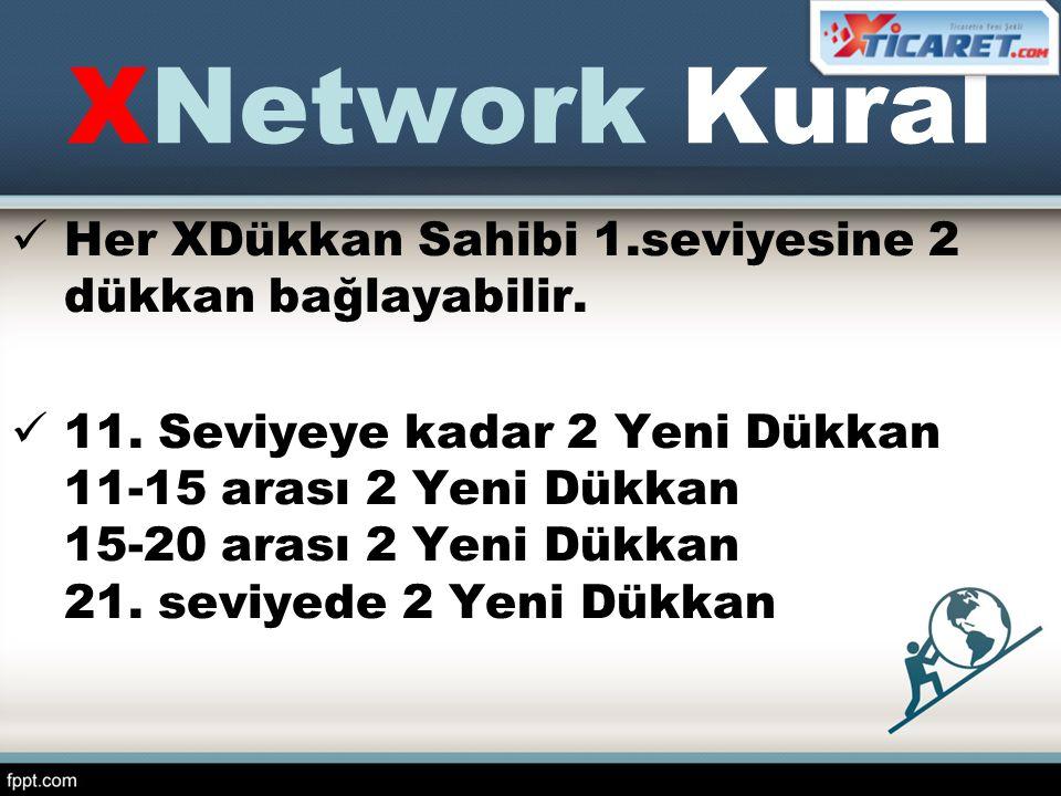 XNetwork Kural  Her XDükkan Sahibi 1.seviyesine 2 dükkan bağlayabilir.  11. Seviyeye kadar 2 Yeni Dükkan 11-15 arası 2 Yeni Dükkan 15-20 arası 2 Yen