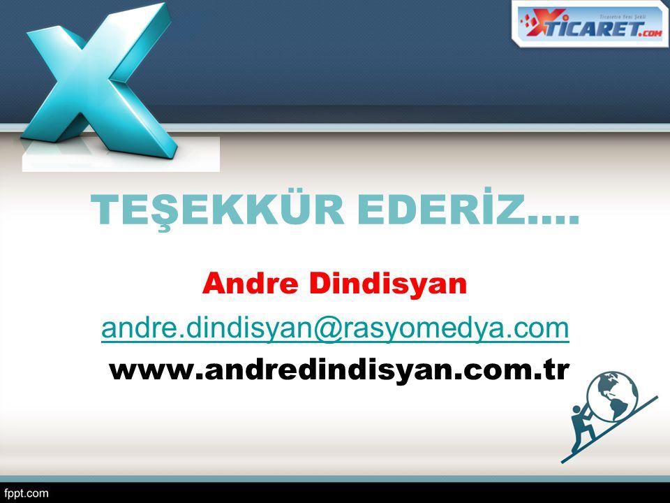 TEŞEKKÜR EDERİZ…. Andre Dindisyan andre.dindisyan@rasyomedya.com www.andredindisyan.com.tr