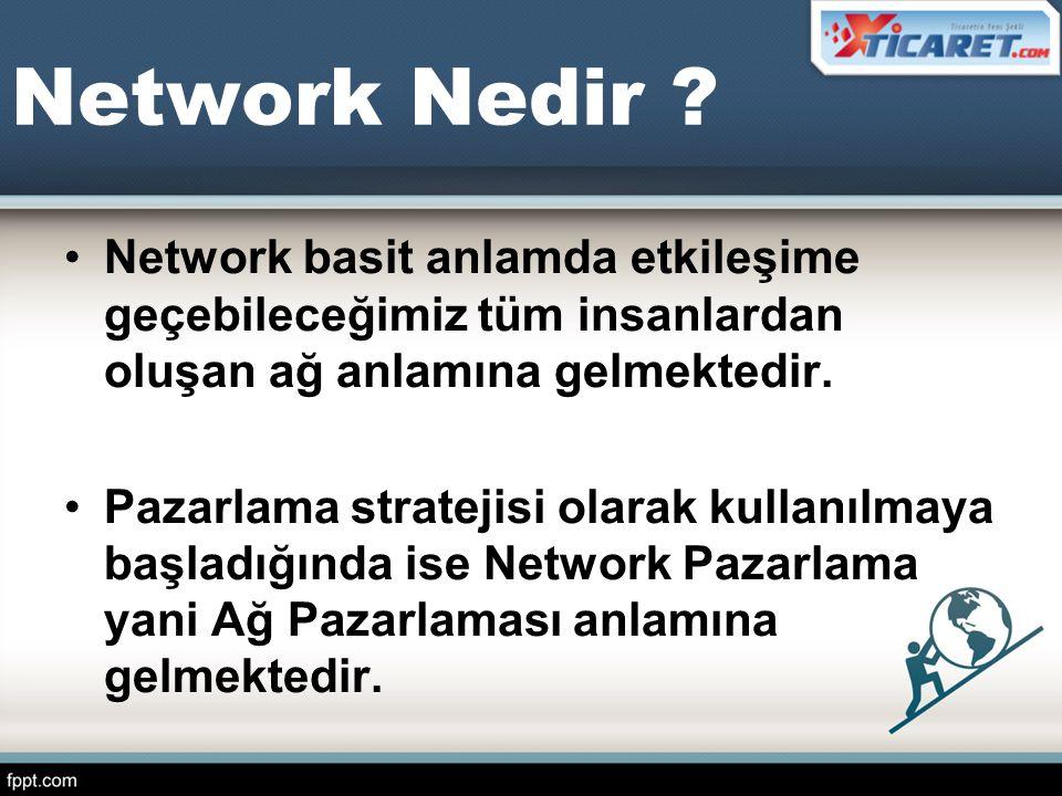 Network Nedir ? •Network basit anlamda etkileşime geçebileceğimiz tüm insanlardan oluşan ağ anlamına gelmektedir. •Pazarlama stratejisi olarak kullanı