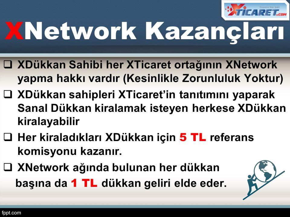 XNetwork Kazançları  XDükkan Sahibi her XTicaret ortağının XNetwork yapma hakkı vardır (Kesinlikle Zorunluluk Yoktur)  XDükkan sahipleri XTicaret'in
