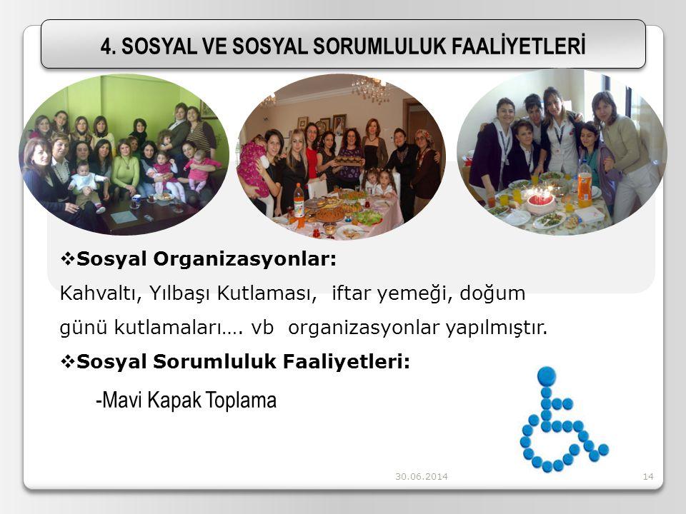 30.06.201414 4. SOSYAL VE SOSYAL SORUMLULUK FAALİYETLERİ   Sosyal Organizasyonlar: Kahvaltı, Yılbaşı Kutlaması, iftar yemeği, doğum günü kutlamaları