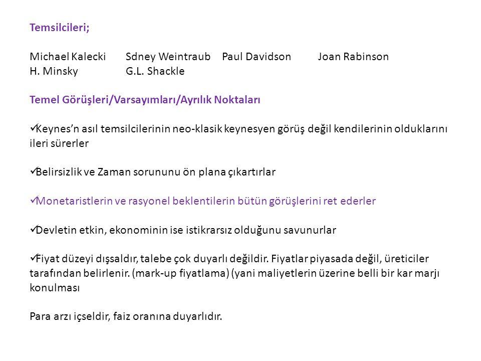 Temsilcileri; Michael KaleckiSdney WeintraubPaul DavidsonJoan Rabinson H. MinskyG.L. Shackle Temel Görüşleri/Varsayımları/Ayrılık Noktaları  Keynes'n