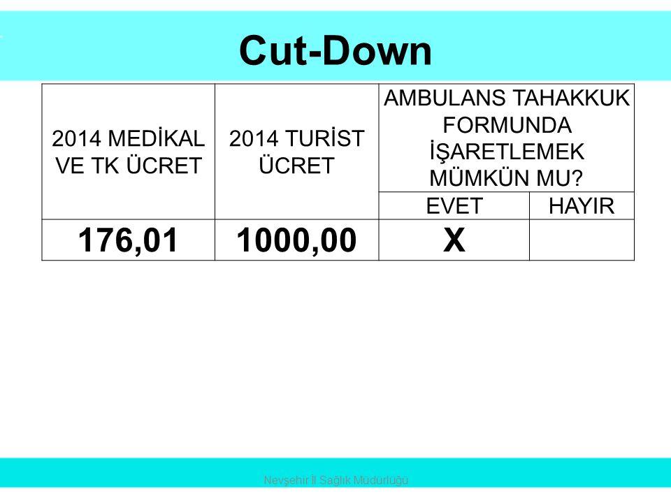 Cut-Down Nevşehir İl Sağlık Müdürlüğü 2014 MEDİKAL VE TK ÜCRET 2014 TURİST ÜCRET AMBULANS TAHAKKUK FORMUNDA İŞARETLEMEK MÜMKÜN MU? EVETHAYIR 176,01100