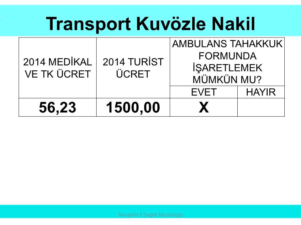 Transport Kuvözle Nakil Nevşehir İl Sağlık Müdürlüğü 2014 MEDİKAL VE TK ÜCRET 2014 TURİST ÜCRET AMBULANS TAHAKKUK FORMUNDA İŞARETLEMEK MÜMKÜN MU? EVET