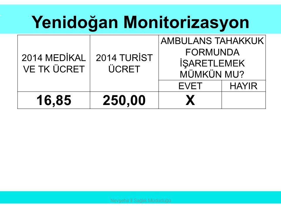 Yenidoğan Monitorizasyon Nevşehir İl Sağlık Müdürlüğü 2014 MEDİKAL VE TK ÜCRET 2014 TURİST ÜCRET AMBULANS TAHAKKUK FORMUNDA İŞARETLEMEK MÜMKÜN MU? EVE