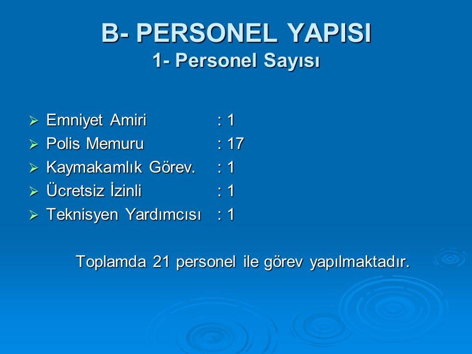 B- PERSONEL YAPISI 1- Personel Sayısı  Emniyet Amiri : 1  Polis Memuru : 17  Kaymakamlık Görev.: 1  Ücretsiz İzinli: 1  Teknisyen Yardımcısı: 1 T