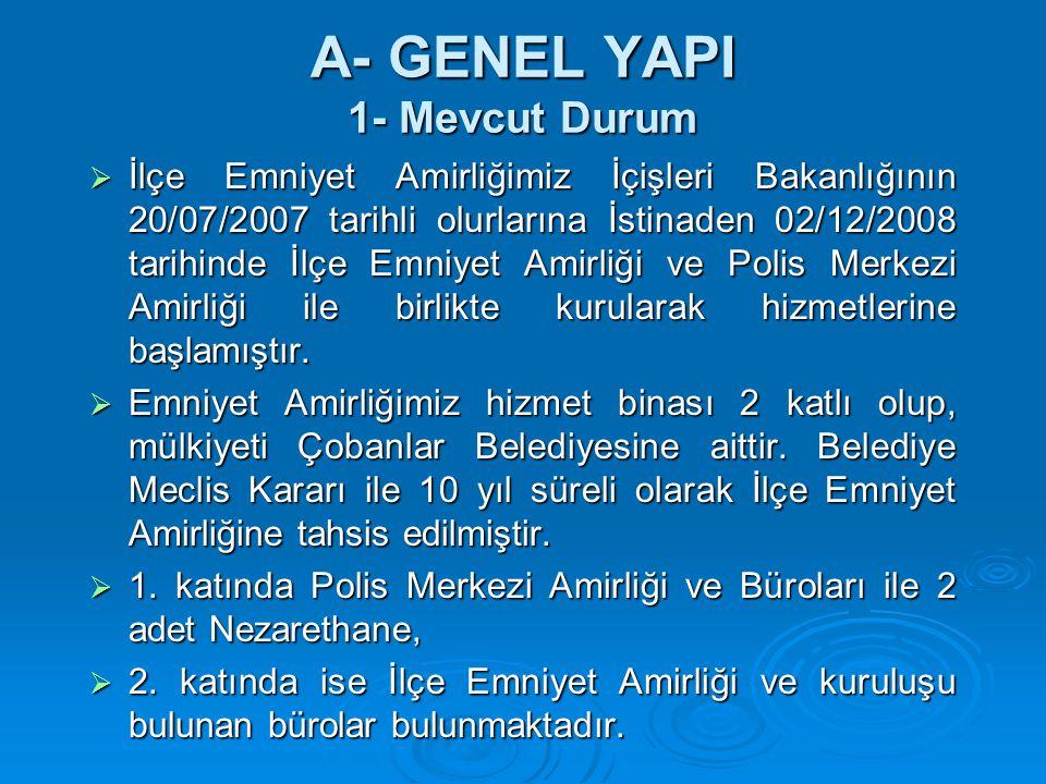 A- GENEL YAPI 1- Mevcut Durum  İlçe Emniyet Amirliğimiz İçişleri Bakanlığının 20/07/2007 tarihli olurlarına İstinaden 02/12/2008 tarihinde İlçe Emniy