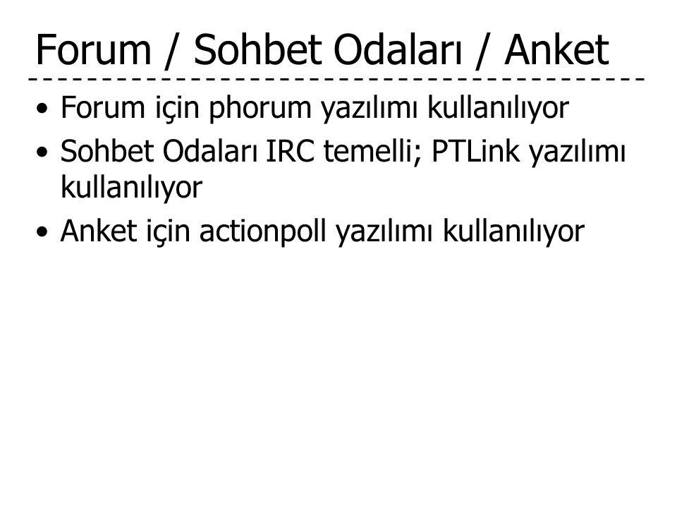 Forum / Sohbet Odaları / Anket •Forum için phorum yazılımı kullanılıyor •Sohbet Odaları IRC temelli; PTLink yazılımı kullanılıyor •Anket için actionpoll yazılımı kullanılıyor