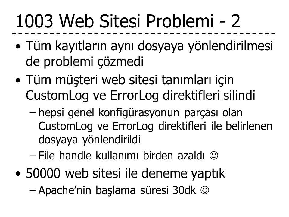 1003 Web Sitesi Problemi - 2 •Tüm kayıtların aynı dosyaya yönlendirilmesi de problemi çözmedi •Tüm müşteri web sitesi tanımları için CustomLog ve ErrorLog direktifleri silindi –hepsi genel konfigürasyonun parçası olan CustomLog ve ErrorLog direktifleri ile belirlenen dosyaya yönlendirildi –File handle kullanımı birden azaldı  •50000 web sitesi ile deneme yaptık –Apache'nin başlama süresi 30dk 