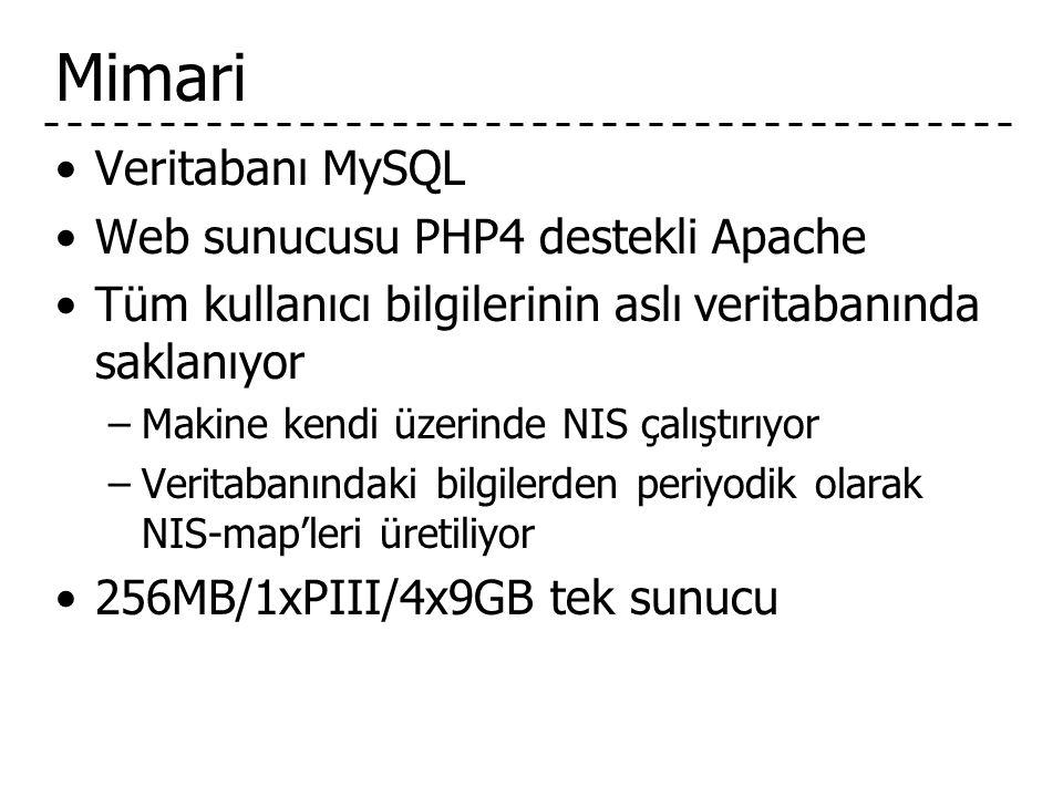 Mimari •Veritabanı MySQL •Web sunucusu PHP4 destekli Apache •Tüm kullanıcı bilgilerinin aslı veritabanında saklanıyor –Makine kendi üzerinde NIS çalıştırıyor –Veritabanındaki bilgilerden periyodik olarak NIS-map'leri üretiliyor •256MB/1xPIII/4x9GB tek sunucu