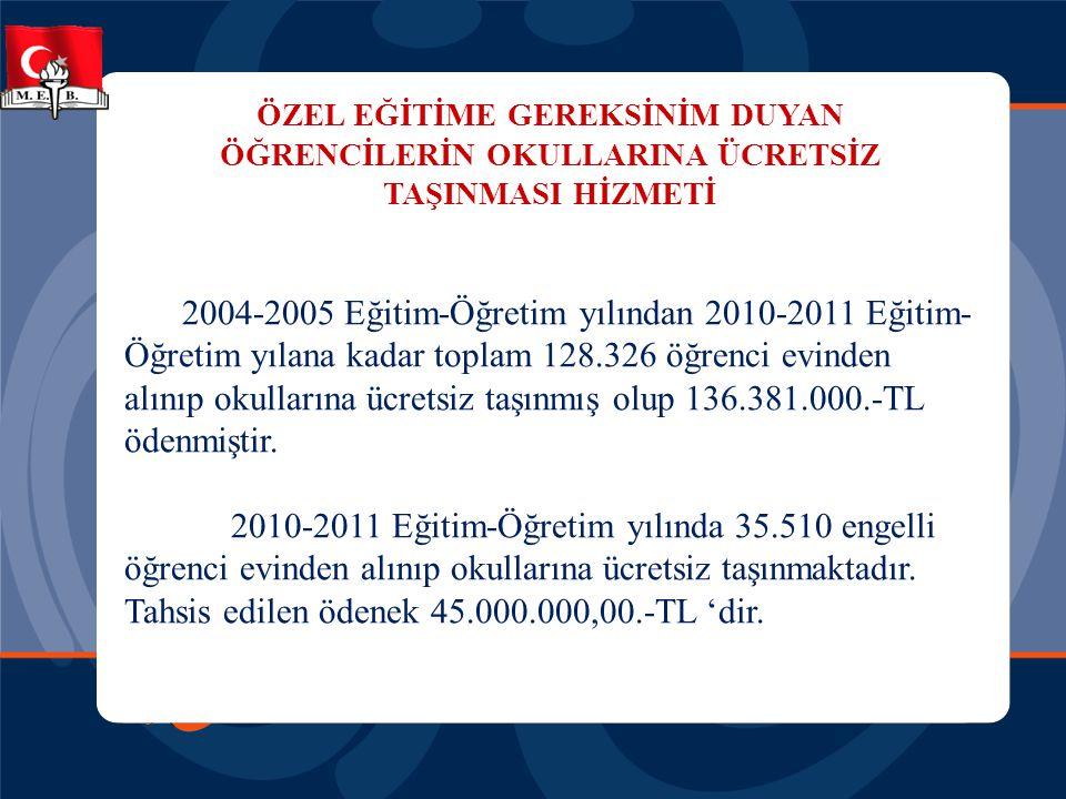 ÖZEL EĞİTİME GEREKSİNİM DUYAN ÖĞRENCİLERİN OKULLARINA ÜCRETSİZ TAŞINMASI HİZMETİ 2004-2005 Eğitim-Öğretim yılından 2010-2011 Eğitim- Öğretim yılana ka